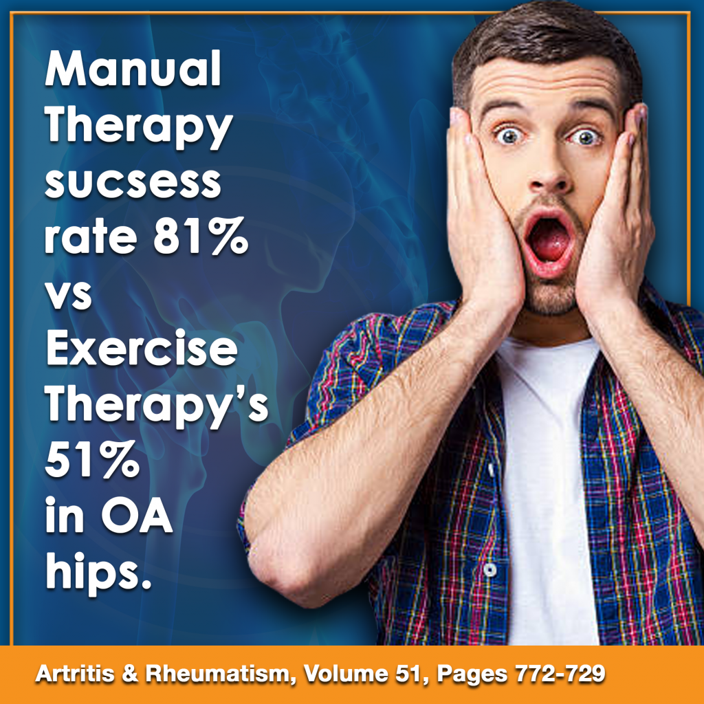 Therapy success rate in osteoarthritis hips