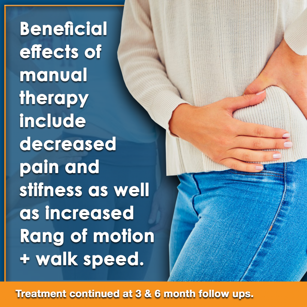 effects of manual therapy in hip treatment